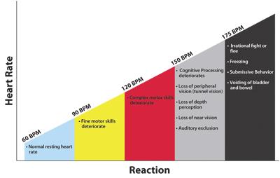 Cumulative Trauma Disorder - S-t